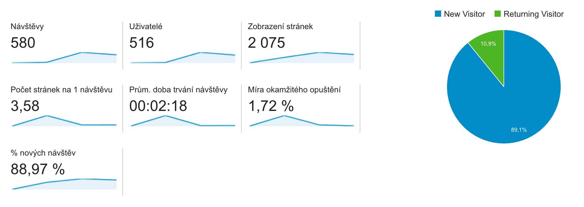 analytics_velke_23_6